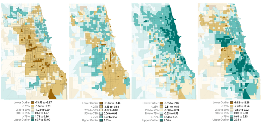 Distribution of vulnerability across four SDOH indices (from left to right) in Chicago: Socioeconomic Advantage, Limited Mobility, Urban Core Opportunity, and Mixed Immigrant Cohesion and Accessibility. Each index is shown as a box plot map distribution with 1.5 hinge.